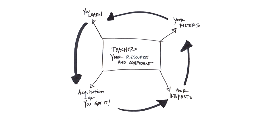 DiagramHeidi2