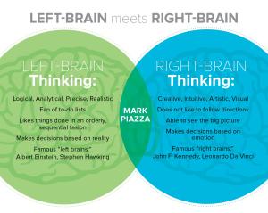 left-brain-meets-right-brain